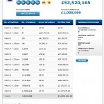 euromillions-friday-17th-may-result-numbers-winning