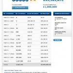 eruomillions-tuesday-14th-may-2013-prize-breakdown