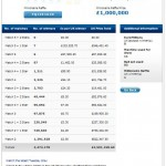 euromillion-draw-tuesday-21th-mai-numbers-winning