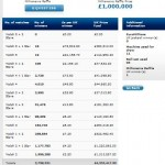 euromillions-draw-friday-24th-may-prize-breakdown