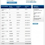 euromillions-draw-friday-31 th-may-numbers-winning