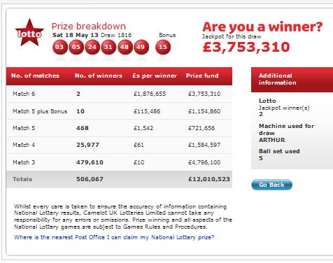 Lotto Results Euromillions 14th April Othello Spill Tips