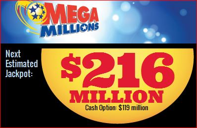jackpot-mega-millions-friday-28-february